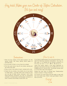 graphic relating to Printable Circle of Fifths Wheel identified as Cost-free Circle of Fifths Chord Calculator Jims Roots Blues